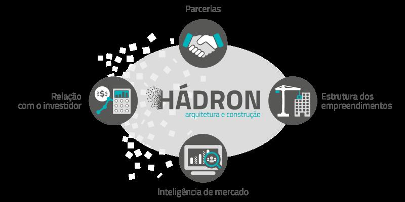 hadron_quemsomos_final_800x400